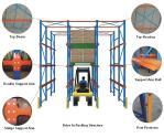 Các loại kệ để hàng tải trọng nặng dùng pallet